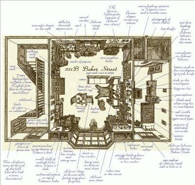 221b baker street plan - russ stutler